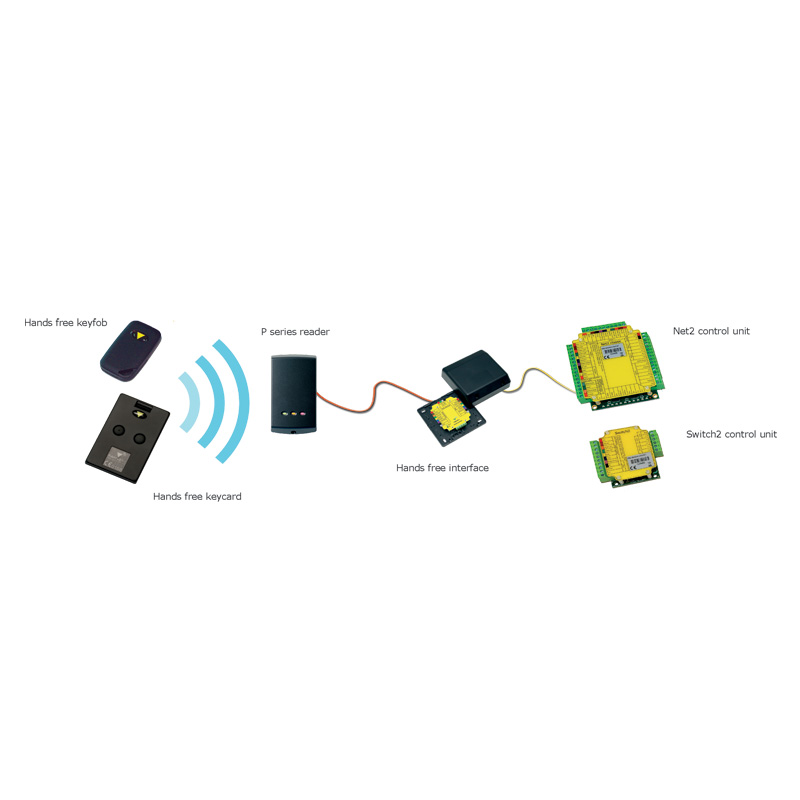 Pxt477222 Hands Free Interface In Plastic Housing